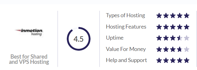Best Web Hosting For Small Business 2021 inmotion