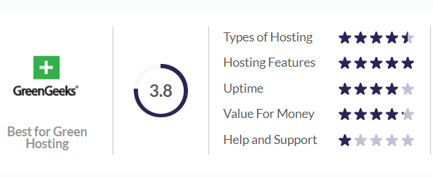 Best Web Hosting For Small Business 2021  greengeeks